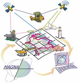 Decreto de adopción de MAGNA – SIRGAS materializado mediante la nueva Red de Control Geodésico